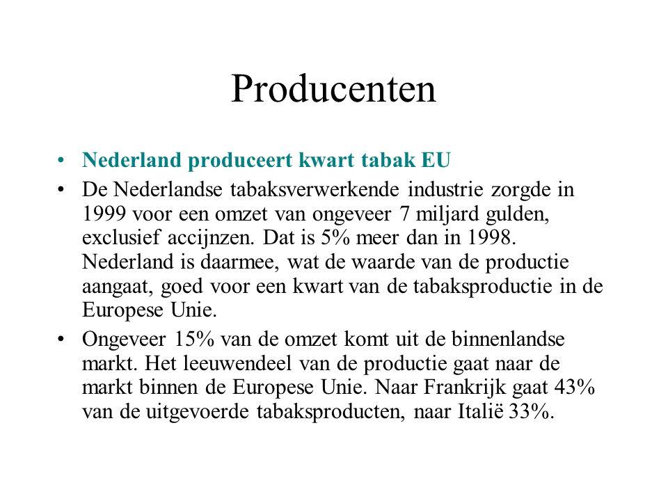 Producenten Nederland produceert kwart tabak EU De Nederlandse tabaksverwerkende industrie zorgde in 1999 voor een omzet van ongeveer 7 miljard gulden
