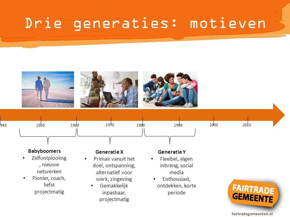 Drie generaties: motieven 1940 1950 1960 1970 1980 1990 2000 2010 Babyboomers Zelfontplooiing, nieuwe netwerken Pionier, coach, liefst projectmatig Ge