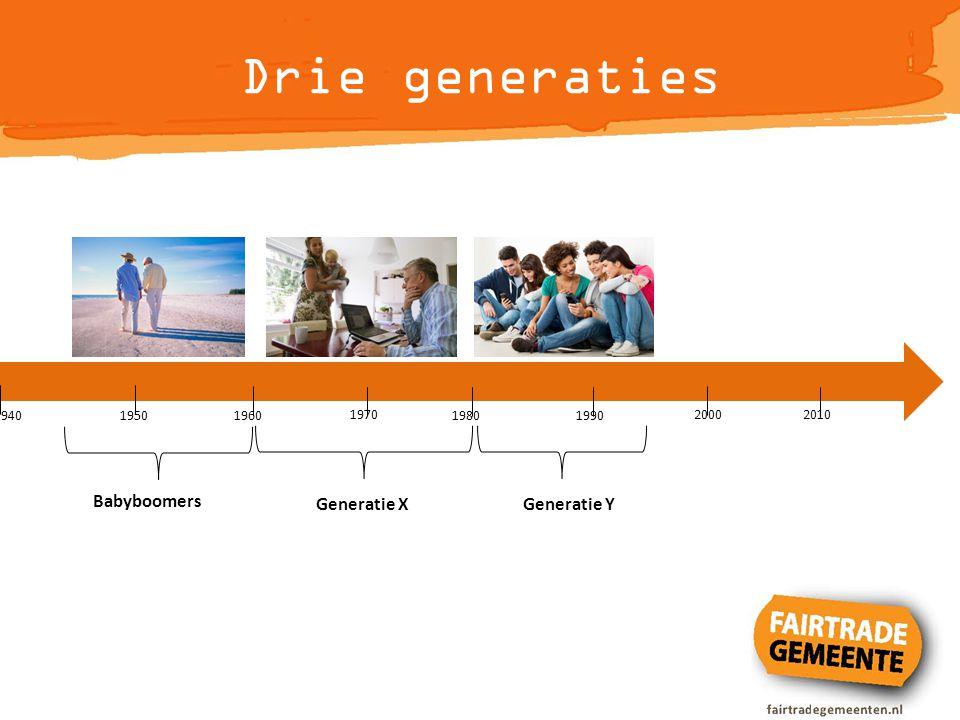 Drie generaties 1940 1950 1960 1970 1980 1990 2000 2010 Babyboomers Generatie XGeneratie Y