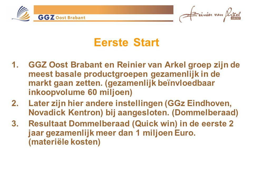 Eerste Start 1.GGZ Oost Brabant en Reinier van Arkel groep zijn de meest basale productgroepen gezamenlijk in de markt gaan zetten.