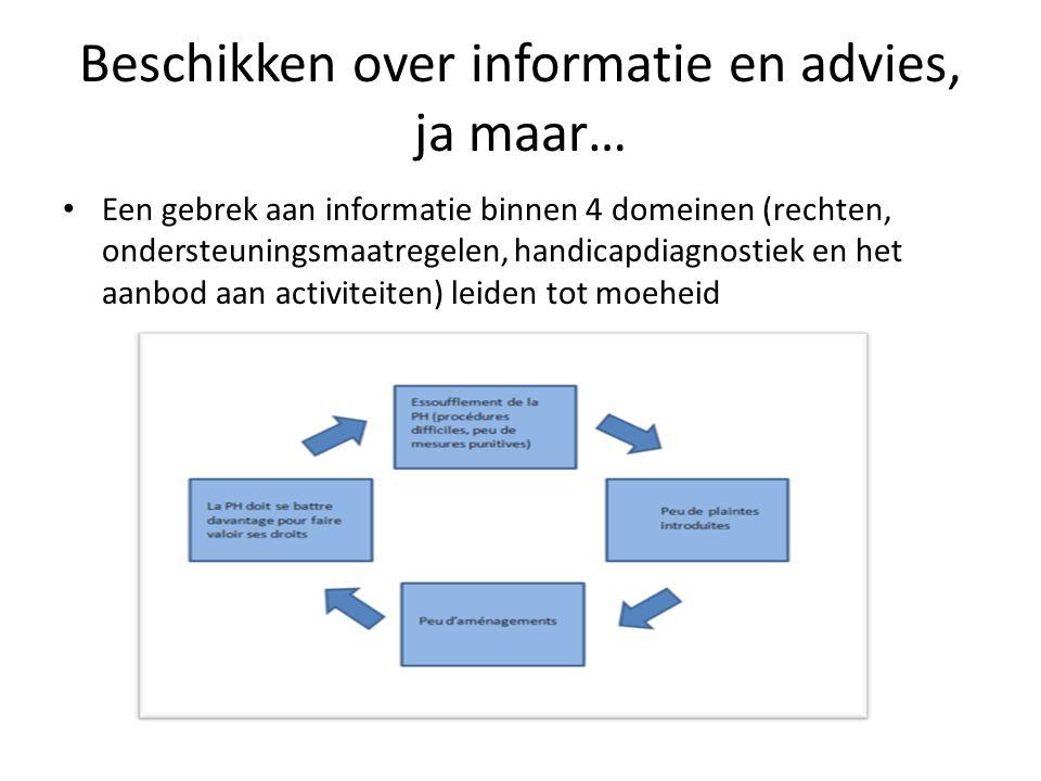 Beschikken over informatie en advies, ja maar… Een gebrek aan informatie binnen 4 domeinen (rechten, ondersteuningsmaatregelen, handicapdiagnostiek en het aanbod aan activiteiten) leiden tot moeheid