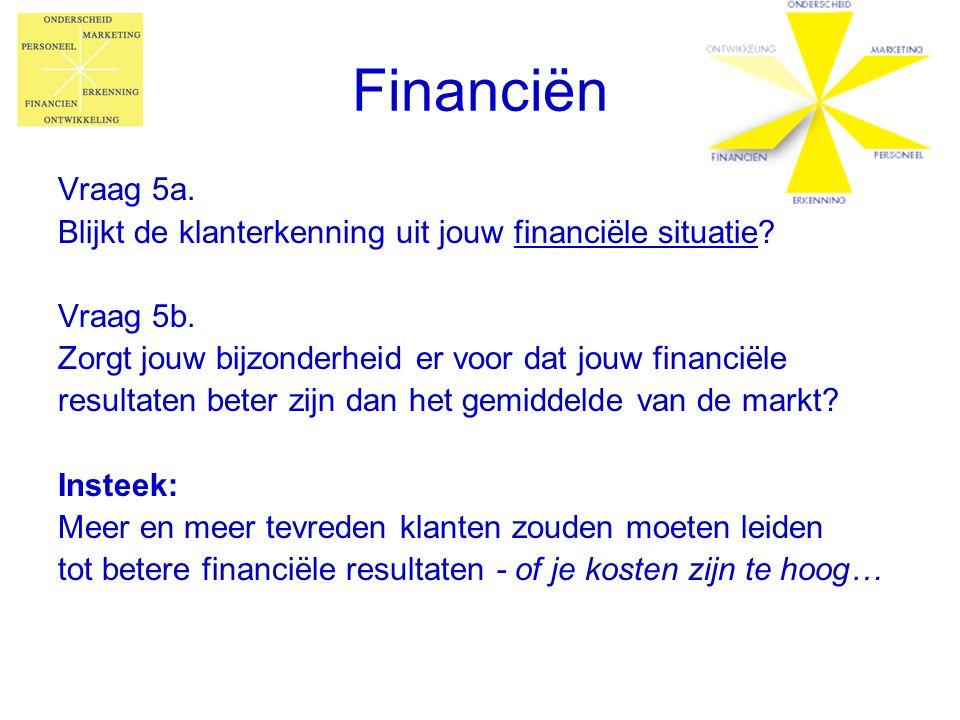 Financiën Vraag 5a. Blijkt de klanterkenning uit jouw financiële situatie? Vraag 5b. Zorgt jouw bijzonderheid er voor dat jouw financiële resultaten b
