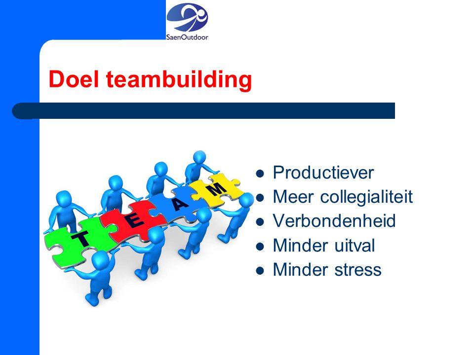 Doel teambuilding Productiever Meer collegialiteit Verbondenheid Minder uitval Minder stress