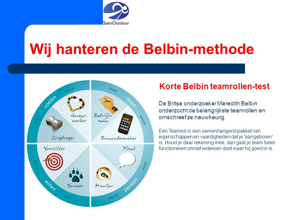 Wij hanteren de Belbin-methode Een Teamrol is een samenhangend pakket van eigenschappen en vaardigheden dat je 'aangeboren' is. Houd je daar rekening