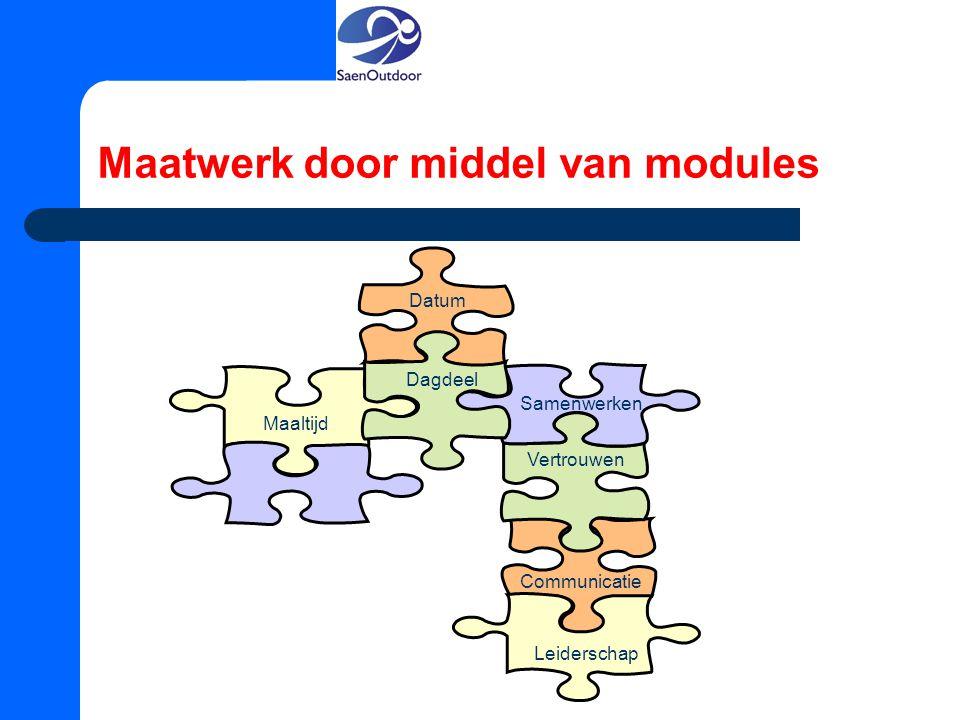 Maatwerk door middel van modules Datum Dagdeel Maaltijd Leiderschap Communicatie Vertrouwen Samenwerken