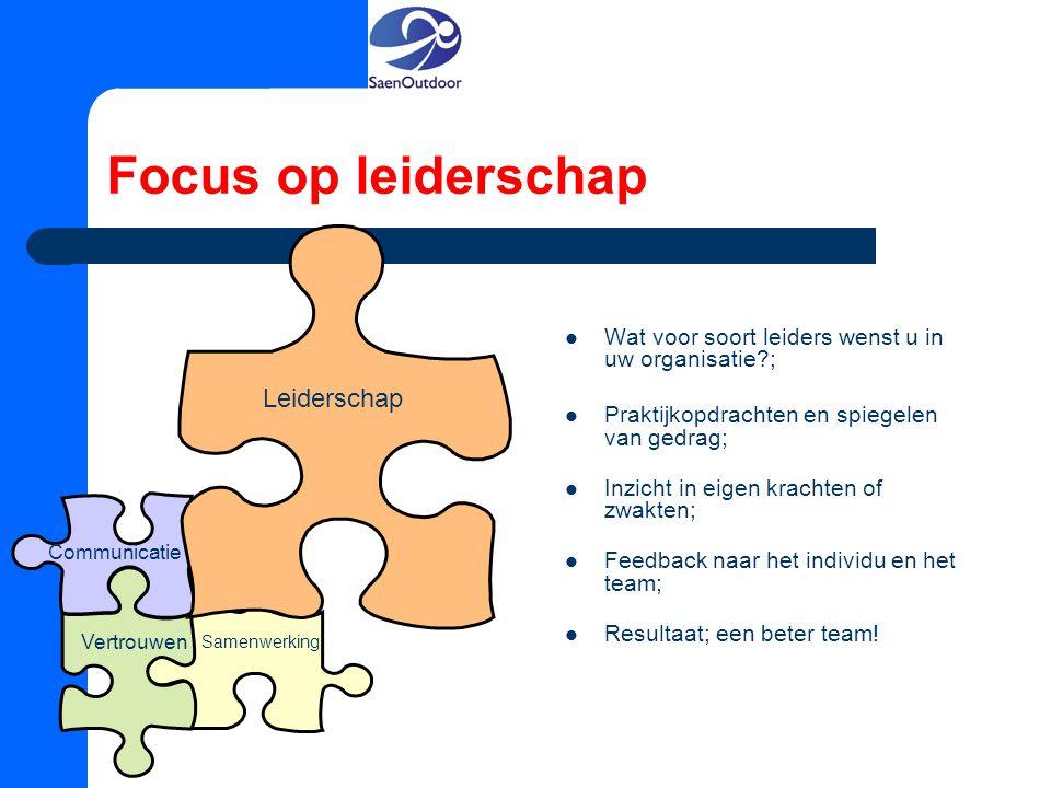 Focus op leiderschap Wat voor soort leiders wenst u in uw organisatie?; Praktijkopdrachten en spiegelen van gedrag; Inzicht in eigen krachten of zwakt