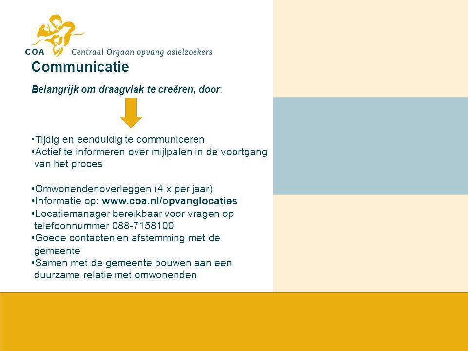 Belangrijk om draagvlak te creëren, door: Tijdig en eenduidig te communiceren Actief te informeren over mijlpalen in de voortgang van het proces Omwon