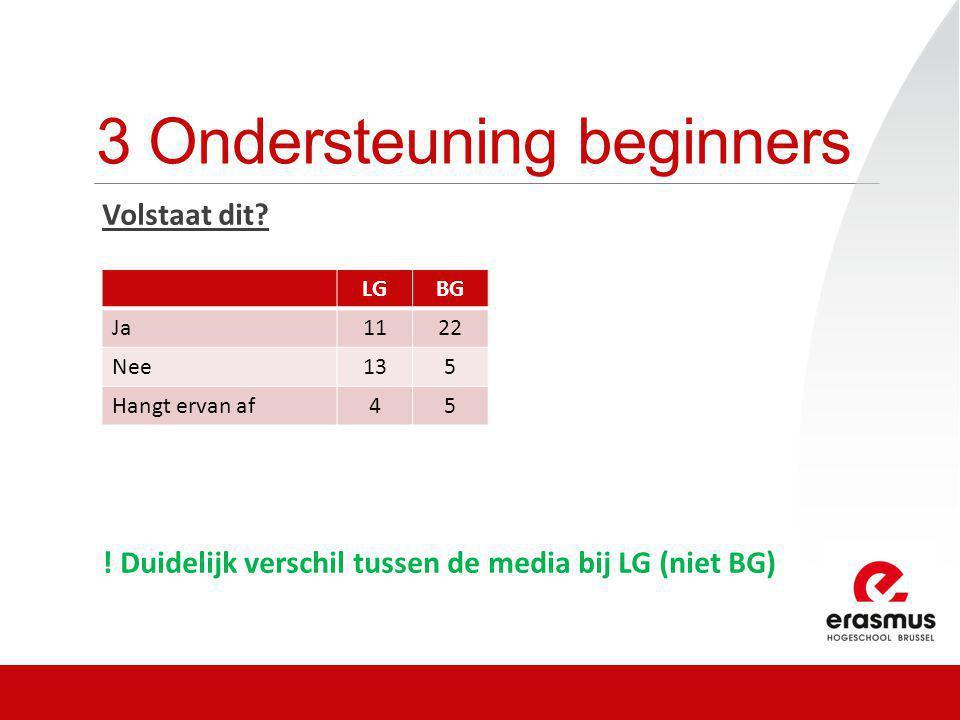 3 Ondersteuning beginners Volstaat dit? ! Duidelijk verschil tussen de media bij LG (niet BG) LGBG Ja1122 Nee135 Hangt ervan af45