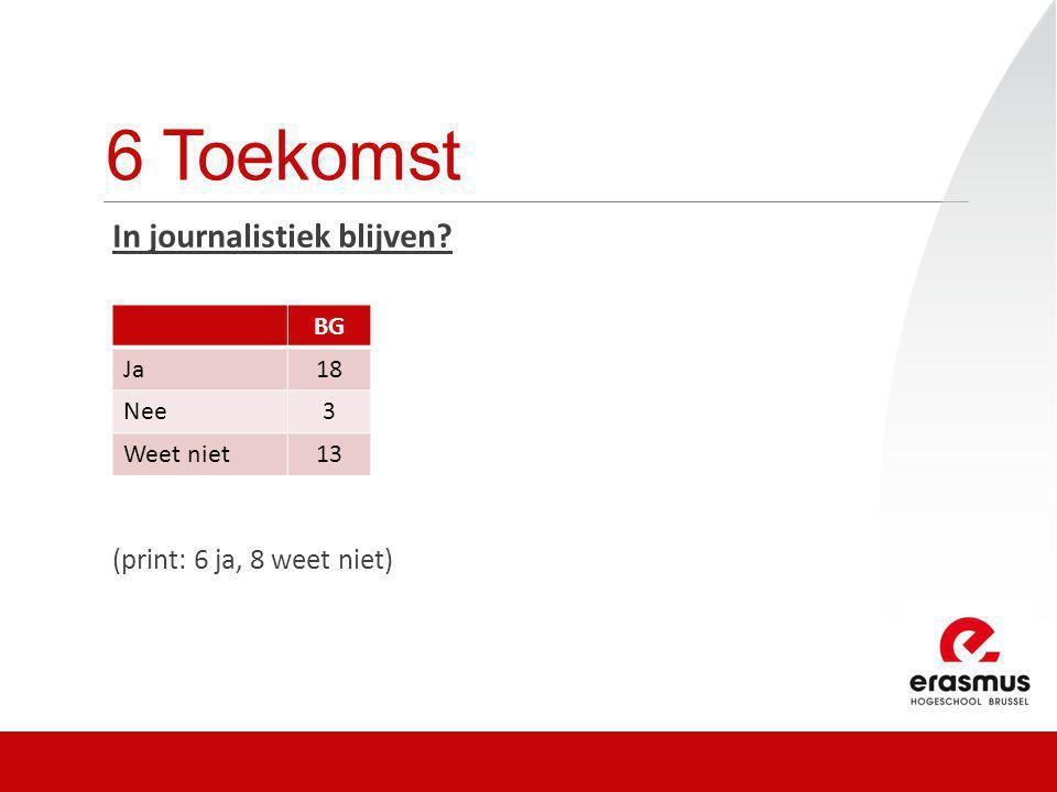 6 Toekomst In journalistiek blijven? (print: 6 ja, 8 weet niet) BG Ja18 Nee3 Weet niet13