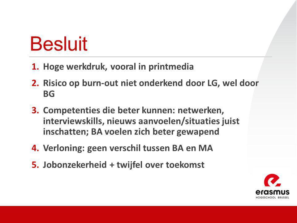 Besluit 1.Hoge werkdruk, vooral in printmedia 2.Risico op burn-out niet onderkend door LG, wel door BG 3.Competenties die beter kunnen: netwerken, interviewskills, nieuws aanvoelen/situaties juist inschatten; BA voelen zich beter gewapend 4.Verloning: geen verschil tussen BA en MA 5.Jobonzekerheid + twijfel over toekomst