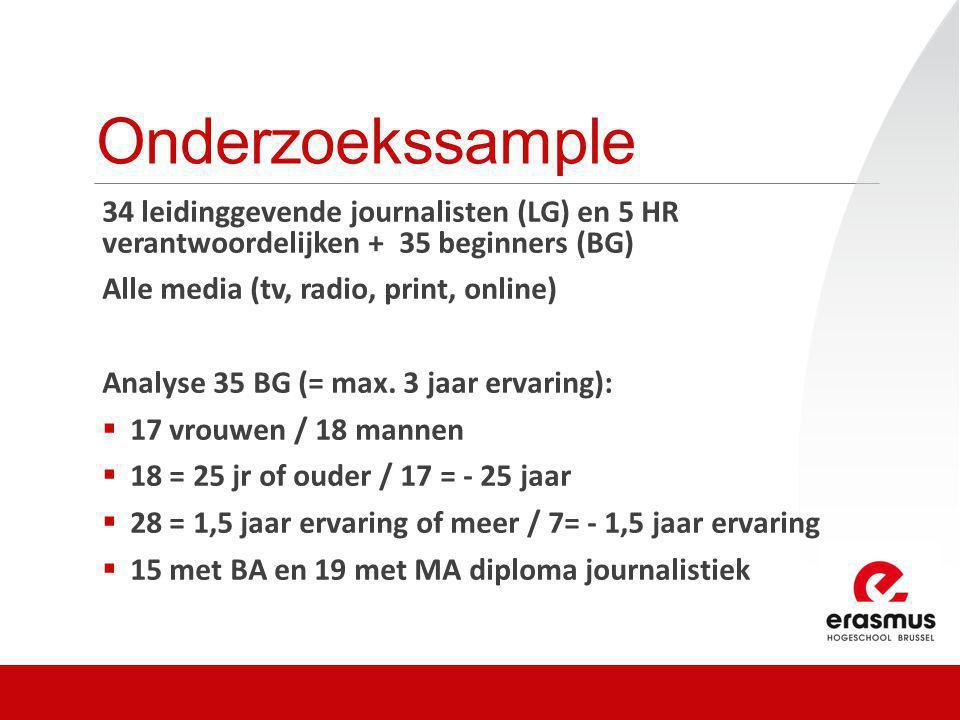 Onderzoekssample 34 leidinggevende journalisten (LG) en 5 HR verantwoordelijken + 35 beginners (BG) Alle media (tv, radio, print, online) Analyse 35 BG (= max.