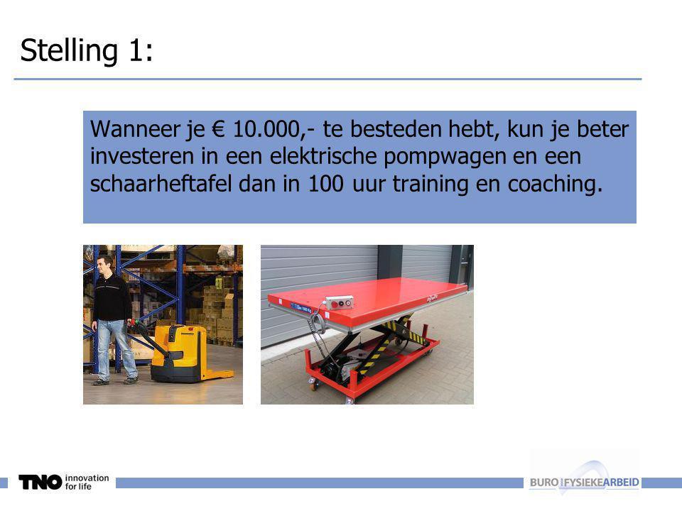 Stelling 1: Wanneer je € 10.000,- te besteden hebt, kun je beter investeren in een elektrische pompwagen en een schaarheftafel dan in 100 uur training