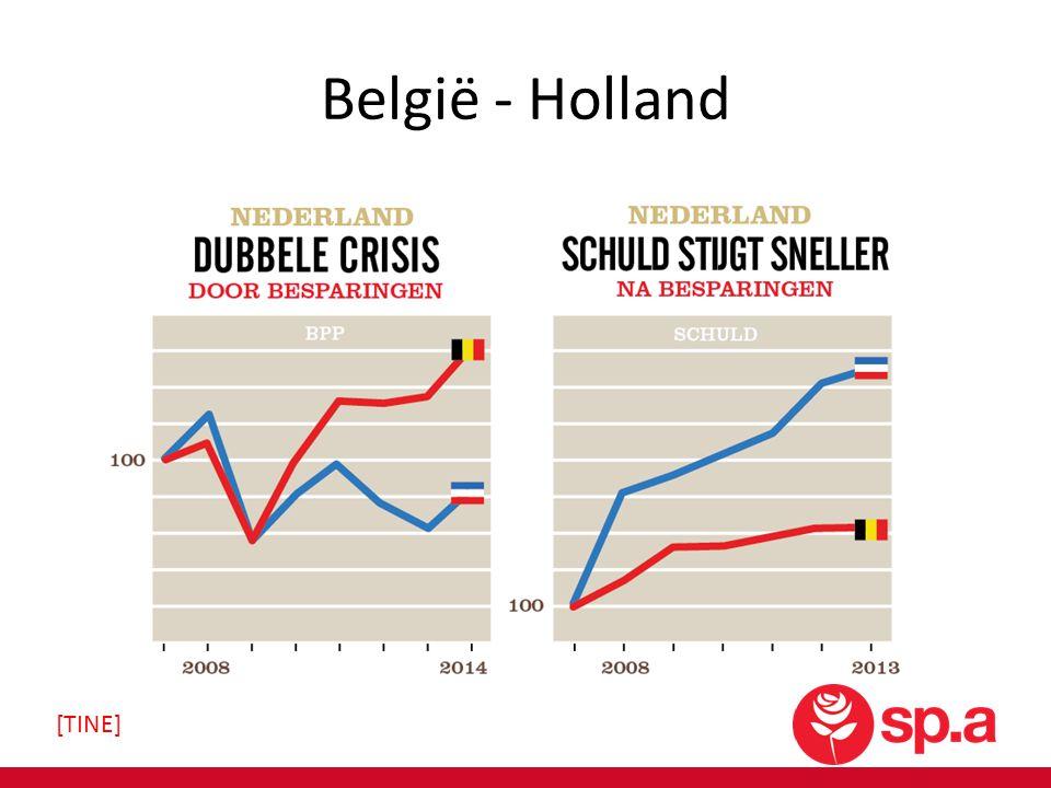 Keuzes voor een sterke economie Bankencrisis versus Eurostat  Belgisch succes model of voorbijgestreefde afbraakpolitiek.
