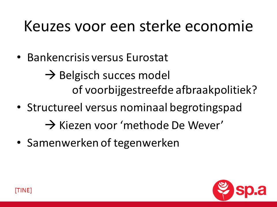 Keuzes voor een sterke economie Bankencrisis versus Eurostat  Belgisch succes model of voorbijgestreefde afbraakpolitiek? Structureel versus nominaal