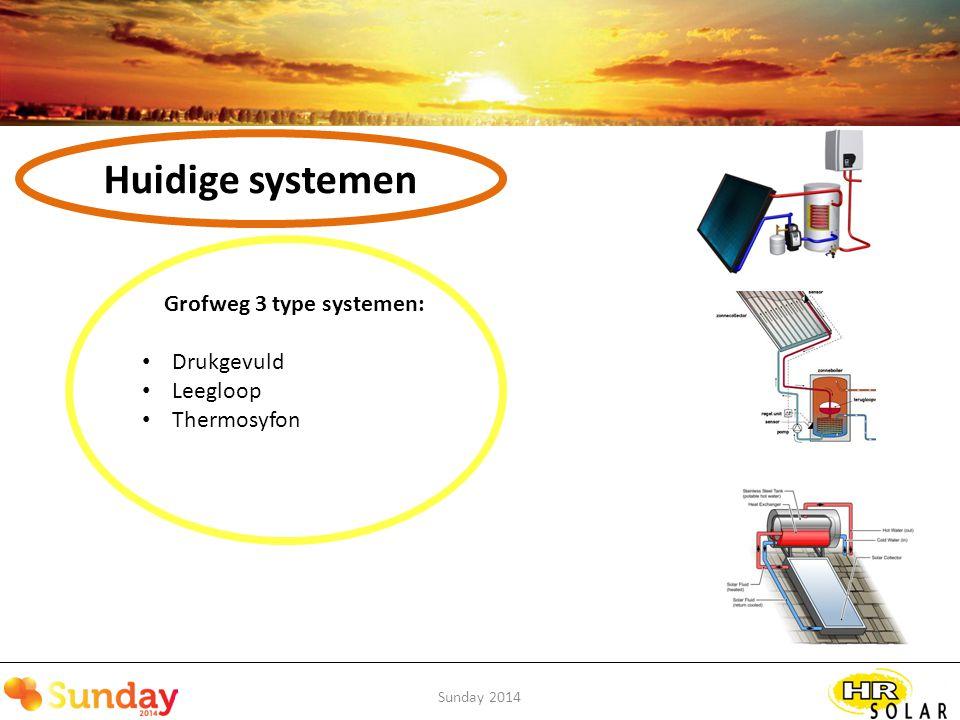 Sunday 2014 Huidige systemen Grofweg 2 type collectoren: Vlakke plaat Vacuümbuis