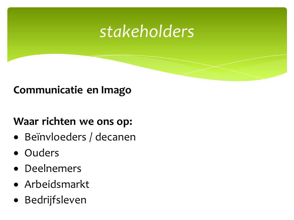 stakeholders Communicatie en Imago Waar richten we ons op:  Beïnvloeders / decanen  Ouders  Deelnemers  Arbeidsmarkt  Bedrijfsleven