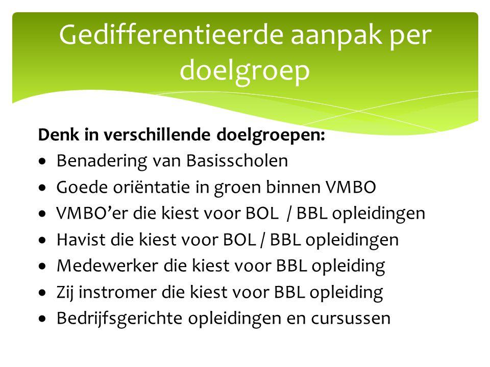 Gedifferentieerde aanpak per doelgroep Denk in verschillende doelgroepen:  Benadering van Basisscholen  Goede oriëntatie in groen binnen VMBO  VMBO