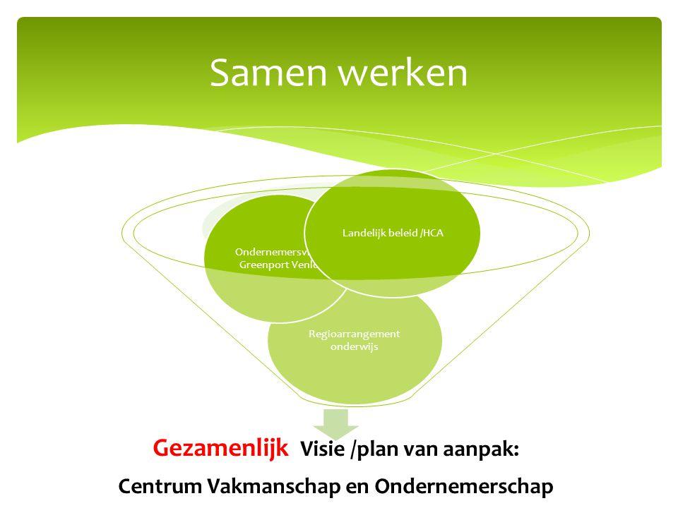 Gezamenlijk Visie /plan van aanpak: Centrum Vakmanschap en Ondernemerschap Regioarrangement onderwijs Ondernemersvisie Greenport Venlo Landelijk belei