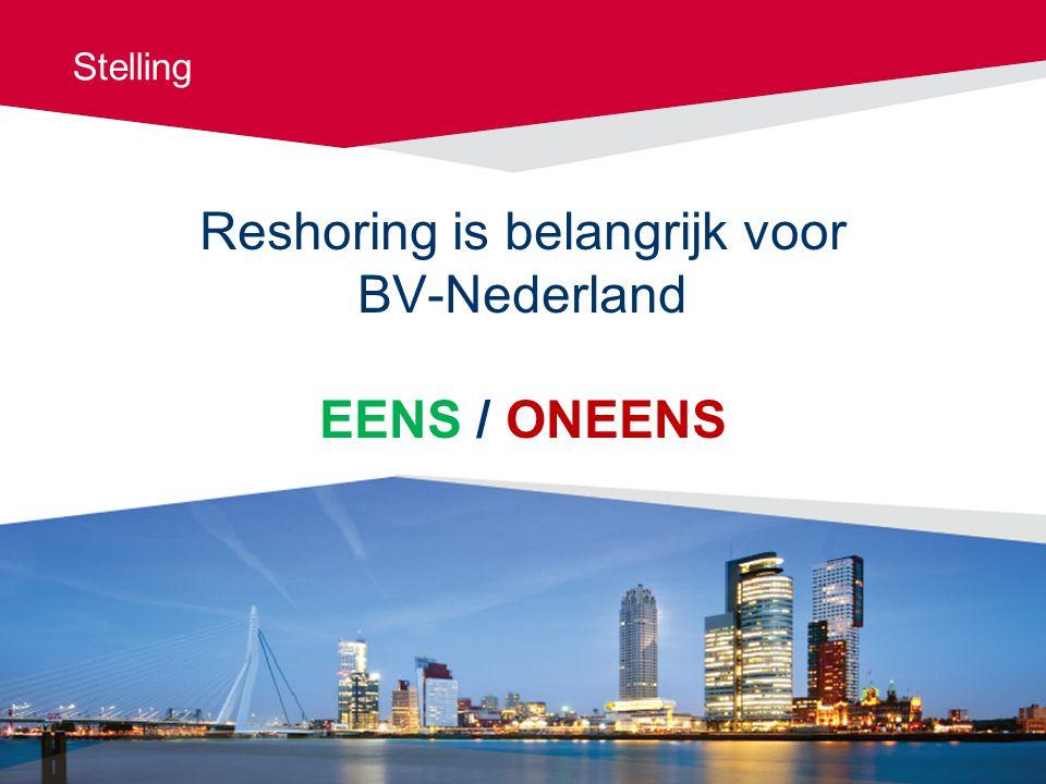 Stelling Reshoring is belangrijk voor BV-Nederland EENS / ONEENS