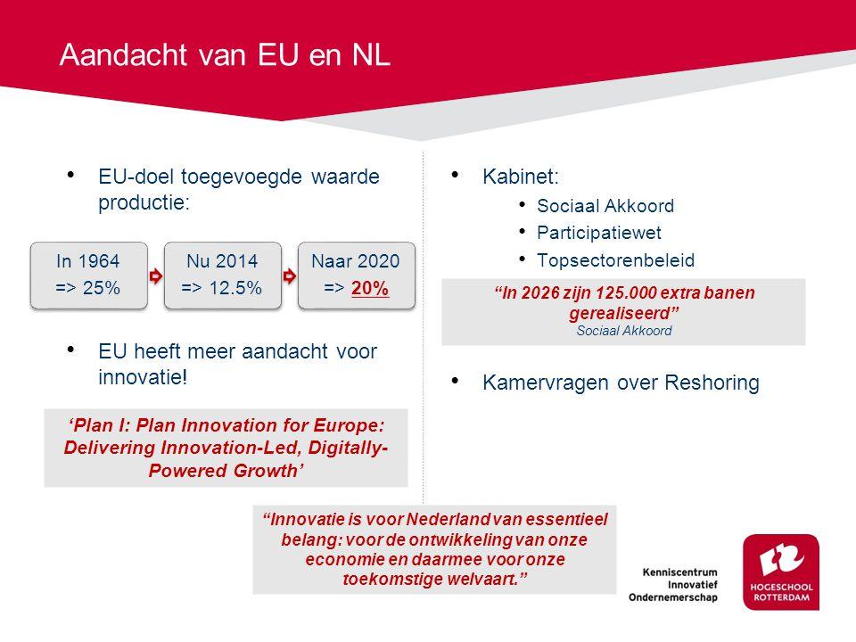In 1964 => 25% Nu 2014 => 12.5% Naar 2020 => 20% EU-doel toegevoegde waarde productie: EU heeft meer aandacht voor innovatie.