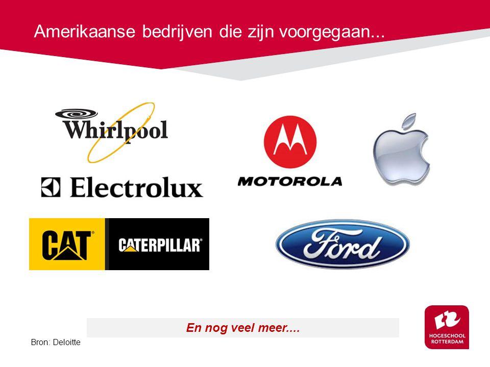 Tools Te algemeen en complex: KVK Reshoring Potentieel Scan http://www.kvk.nl/scans/reshoring-potentieel-scan/ http://www.kvk.nl/scans/reshoring-potentieel-scan/ Total Cost of Ownership Estimator (Reshoring Initiative) http://www.reshorenow.org/TCO_Estimator.cfm Total Cost of Ownership Estimator (Universiteit van Tilburg) (In ontwikkeling, begin 2015 verwacht) http://www.reshorenow.org/TCO_Estimator.cfm Maatwerk: Meerwaarde KIO: Tools in de praktijk (methode, best practices, cases etc.) Total Cost of Ownership (TCO) is een financiële schatting bedoeld om ondernemers te helpen om de directe en indirecte kosten van een product of systeem te bepalen