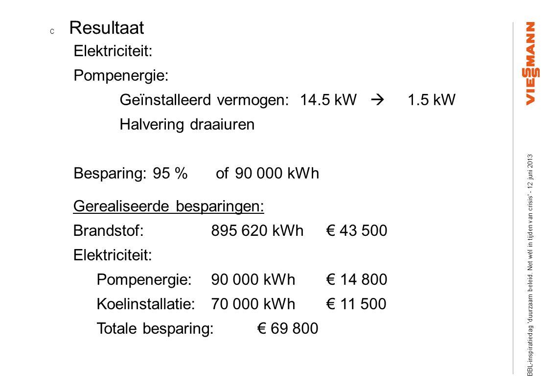 Efficiency Plus Information visits Slide ‹nr.›03/2008 © Viessmann Werke Elektriciteit: Pompenergie: Geïnstalleerd vermogen: 14.5 kW  1.5 kW Halvering draaiuren Besparing: 95 % of 90 000 kWh Gerealiseerde besparingen: Brandstof:895 620 kWh€ 43 500 Elektriciteit: Pompenergie:90 000 kWh€ 14 800 Koelinstallatie:70 000 kWh€ 11 500 Totale besparing: € 69 800 BBL-inspiratiedag duurzaam beleid.