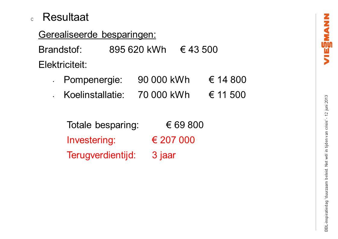 Efficiency Plus Information visits Slide ‹nr.›03/2008 © Viessmann Werke Gerealiseerde besparingen: Brandstof:895 620 kWh€ 43 500 Elektriciteit: Pompenergie:90 000 kWh€ 14 800 Koelinstallatie:70 000 kWh€ 11 500 Totale besparing: € 69 800 Investering:€ 207 000 Terugverdientijd:3 jaar BBL-inspiratiedag duurzaam beleid.