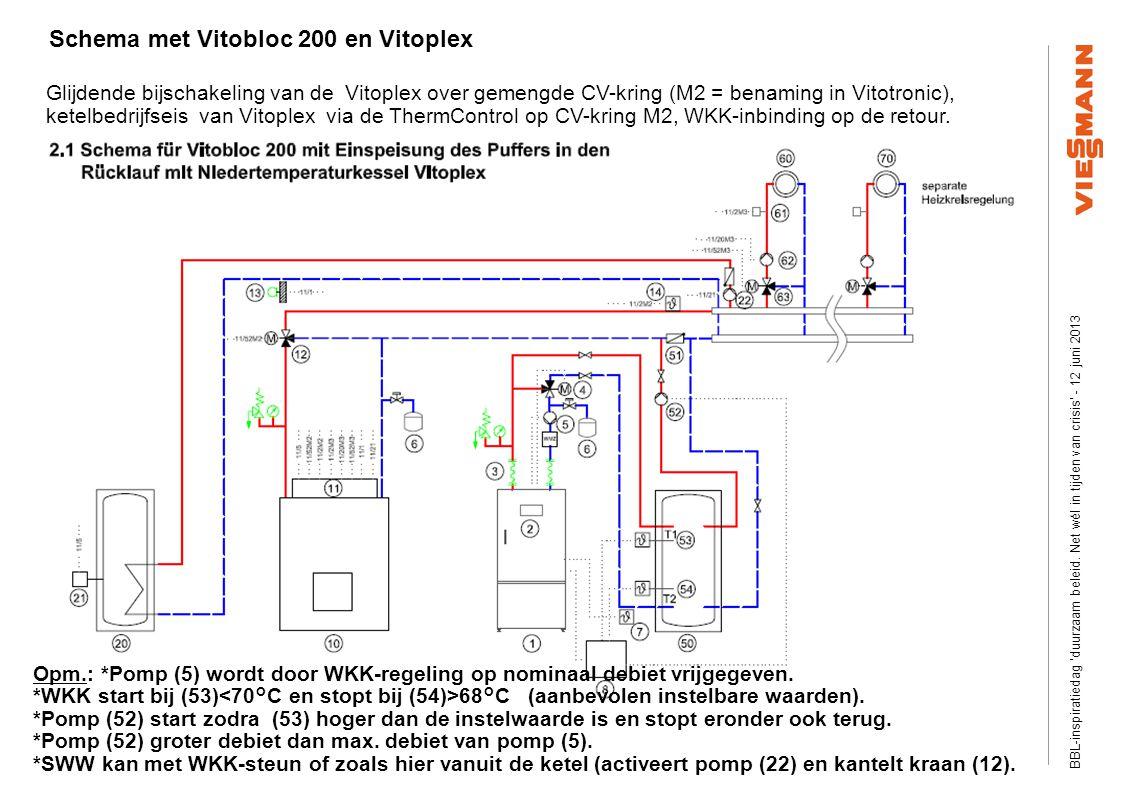 Efficiency Plus Information visits Slide ‹nr.›03/2008 © Viessmann Werke Mustertext Titel Vorlage 25 Schema met Vitobloc 200 en Vitoplex Glijdende bijschakeling van de Vitoplex over gemengde CV-kring (M2 = benaming in Vitotronic), ketelbedrijfseis van Vitoplex via de ThermControl op CV-kring M2, WKK-inbinding op de retour.