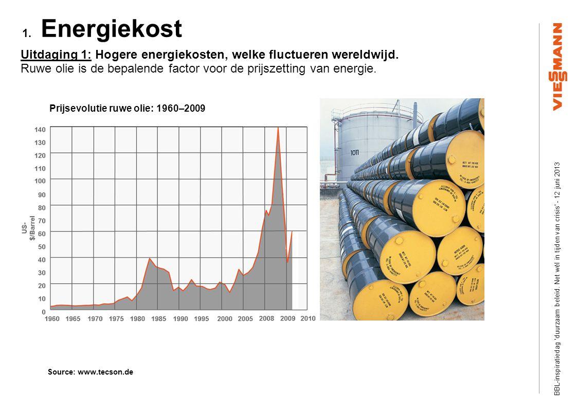 Efficiency Plus Information visits Slide ‹nr.›03/2008 © Viessmann Werke Uitdaging 1: Hogere energiekosten, welke fluctueren wereldwijd. Ruwe olie is d