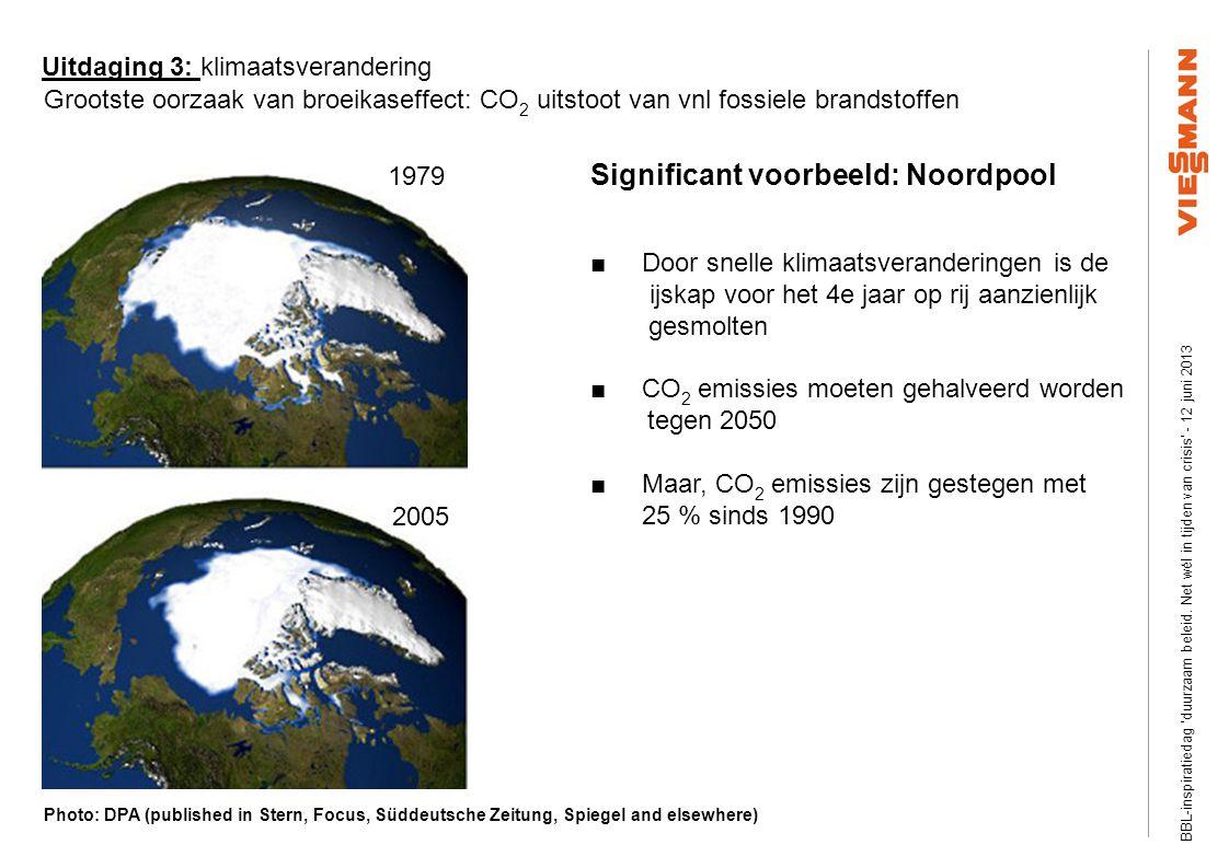 Efficiency Plus Information visits Slide ‹nr.›03/2008 © Viessmann Werke Significant voorbeeld: Noordpool ■ Door snelle klimaatsveranderingen is de ijskap voor het 4e jaar op rij aanzienlijk gesmolten ■ CO 2 emissies moeten gehalveerd worden tegen 2050 ■ Maar, CO 2 emissies zijn gestegen met 25 % sinds 1990 Photo: DPA (published in Stern, Focus, Süddeutsche Zeitung, Spiegel and elsewhere) 1979 2005 Grootste oorzaak van broeikaseffect: CO 2 uitstoot van vnl fossiele brandstoffen Uitdaging 3: klimaatsverandering BBL-inspiratiedag duurzaam beleid.
