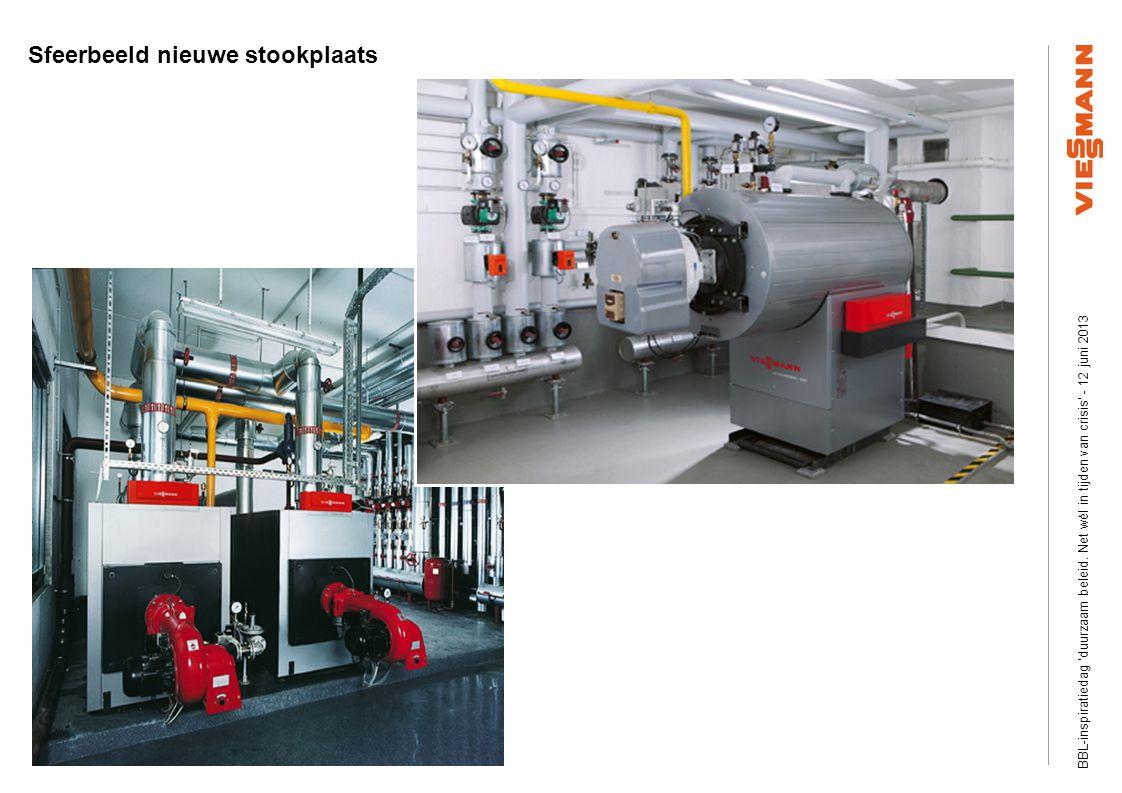 Efficiency Plus Information visits Slide ‹nr.›03/2008 © Viessmann Werke 12/12/201412/12/201412/12/2014 7 Sfeerbeeld nieuwe stookplaats BBL-inspiratied