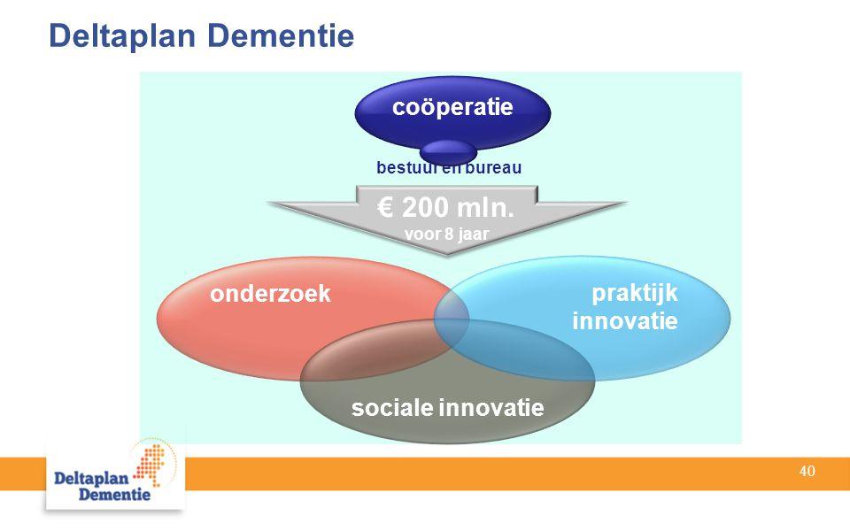 40 Deltaplan Dementie onderzoek sociale innovatie praktijk innovatie coöperatie bestuur en bureau € 200 mln. voor 8 jaar € 200 mln. voor 8 jaar