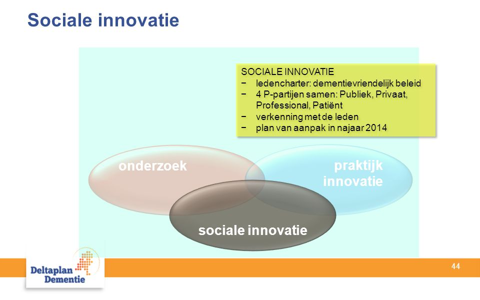 44 onderzoek praktijk innovatie sociale innovatie SOCIALE INNOVATIE −ledencharter: dementievriendelijk beleid −4 P-partijen samen: Publiek, Privaat, Professional, Patiënt −verkenning met de leden −plan van aanpak in najaar 2014 SOCIALE INNOVATIE −ledencharter: dementievriendelijk beleid −4 P-partijen samen: Publiek, Privaat, Professional, Patiënt −verkenning met de leden −plan van aanpak in najaar 2014 Sociale innovatie