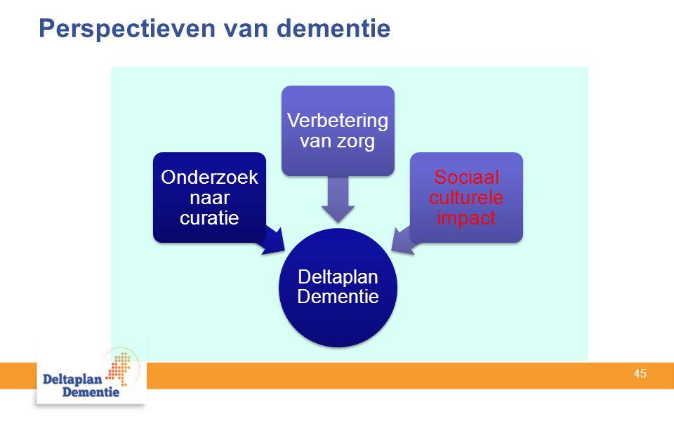 45 Perspectieven van dementie Deltaplan Dementie Onderzoek naar curatie Verbetering van zorg Sociaal culturele impact