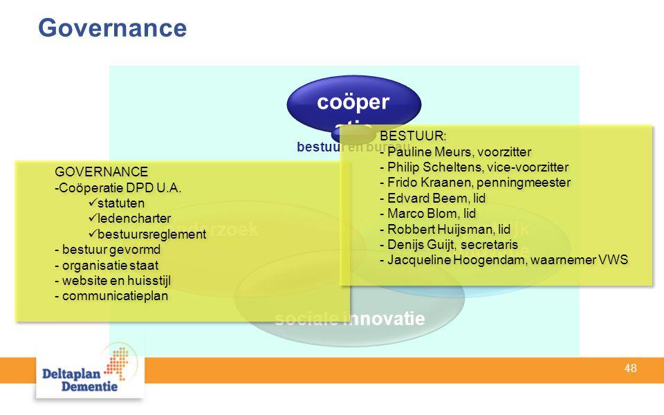 48 Governance onderzoek sociale innovatie praktijk innovatie coöper atie bestuur en bureau GOVERNANCE -Coöperatie DPD U.A. statuten ledencharter bestu