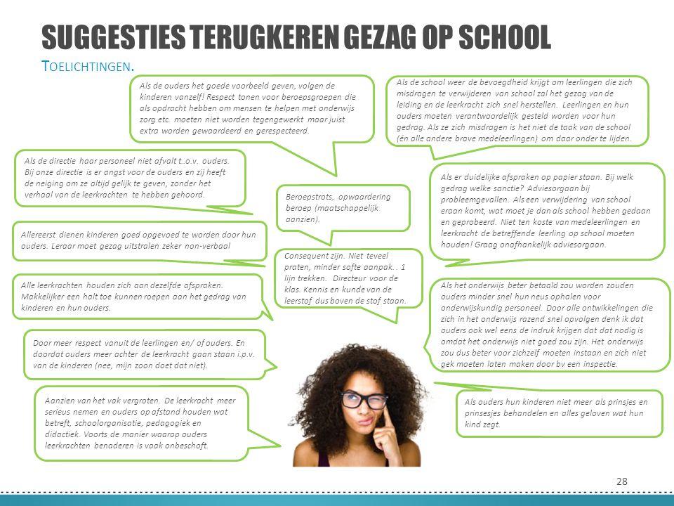 28 SUGGESTIES TERUGKEREN GEZAG OP SCHOOL T OELICHTINGEN. Als de directie haar personeel niet afvalt t..o.v. ouders. Bij onze directie is er angst voor