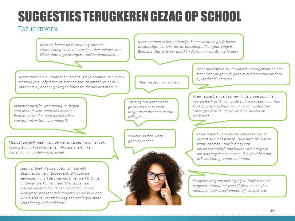 30 SUGGESTIES TERUGKEREN GEZAG OP SCHOOL T OELICHTINGEN. Meer en betere ondersteuning door de schoolleiding en de rol van de ouders minder laten leide