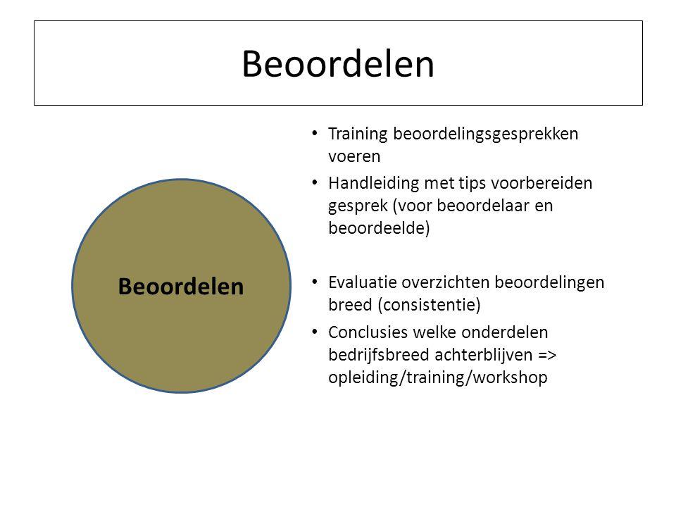 Beoordelen Training beoordelingsgesprekken voeren Handleiding met tips voorbereiden gesprek (voor beoordelaar en beoordeelde) Evaluatie overzichten be