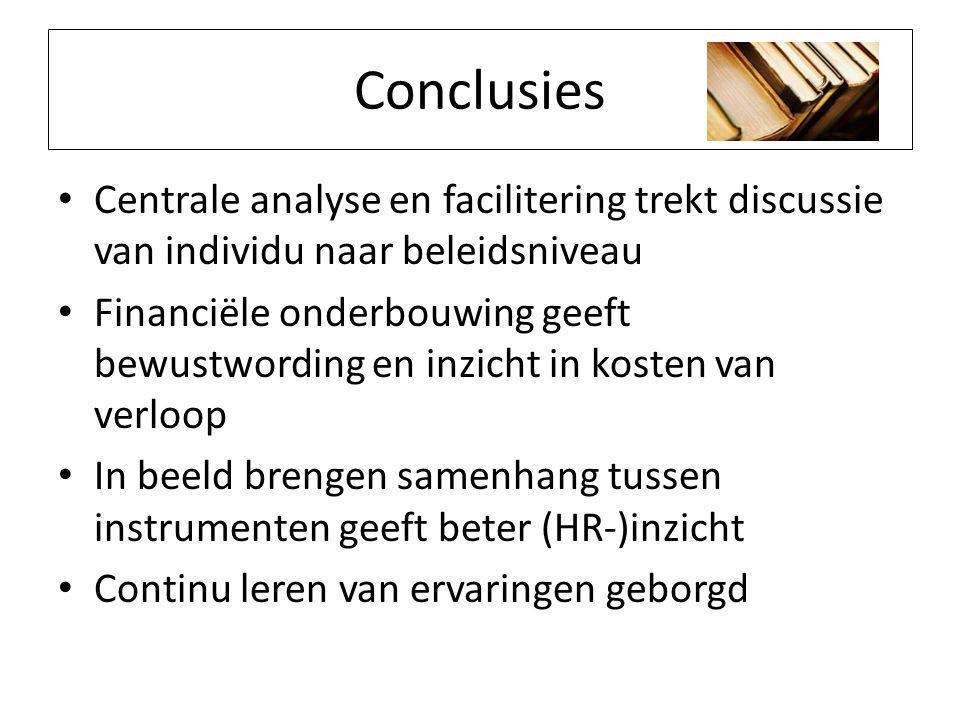 Conclusies Centrale analyse en facilitering trekt discussie van individu naar beleidsniveau Financiële onderbouwing geeft bewustwording en inzicht in