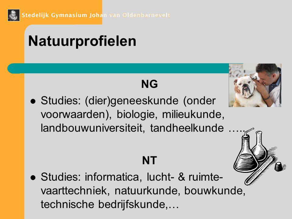 Knelpunten bij vooropleidingseisen Geneeskunde met een NG-profiel, Na verplicht.