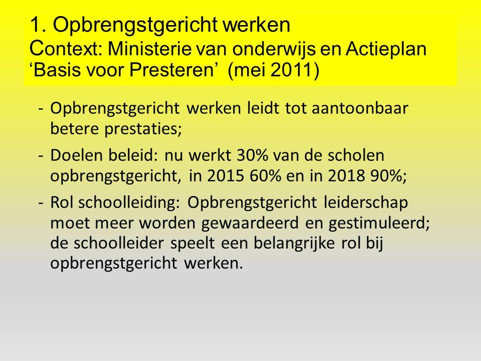 1. Opbrengstgericht werken C ontext: Ministerie van onderwijs en Actieplan 'Basis voor Presteren' (mei 2011) -Opbrengstgericht werken leidt tot aantoo