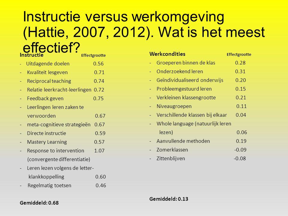 Instructie versus werkomgeving (Hattie, 2007, 2012). Wat is het meest effectief? Instructie Effectgrootte - Uitdagende doelen 0.56 -Kwaliteit lesgeven