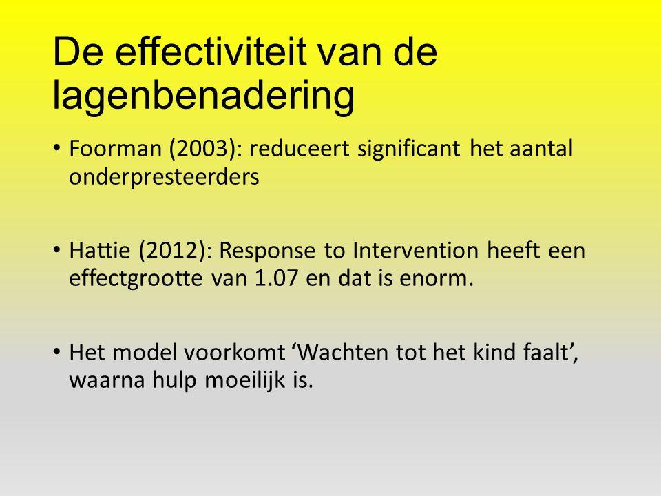 De effectiviteit van de lagenbenadering Foorman (2003): reduceert significant het aantal onderpresteerders Hattie (2012): Response to Intervention hee