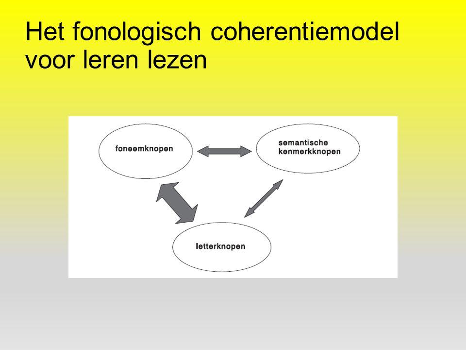 Het fonologisch coherentiemodel voor leren lezen