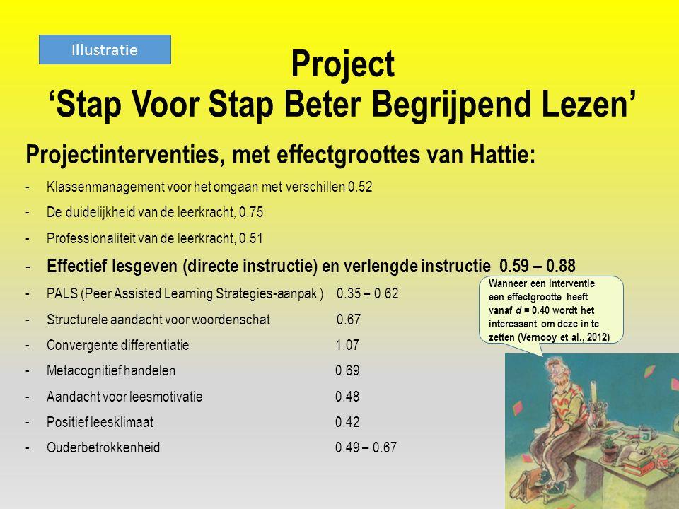 Project 'Stap Voor Stap Beter Begrijpend Lezen' Projectinterventies, met effectgroottes van Hattie: -Klassenmanagement voor het omgaan met verschillen