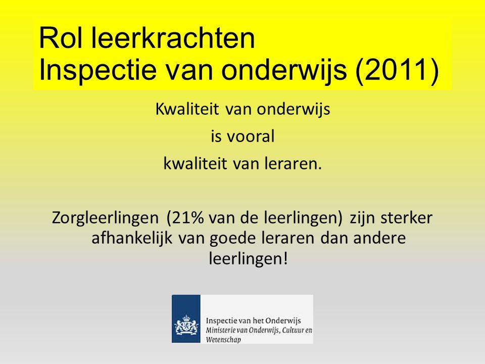 Rol leerkrachten Inspectie van onderwijs (2011) Kwaliteit van onderwijs is vooral kwaliteit van leraren. Zorgleerlingen (21% van de leerlingen) zijn s
