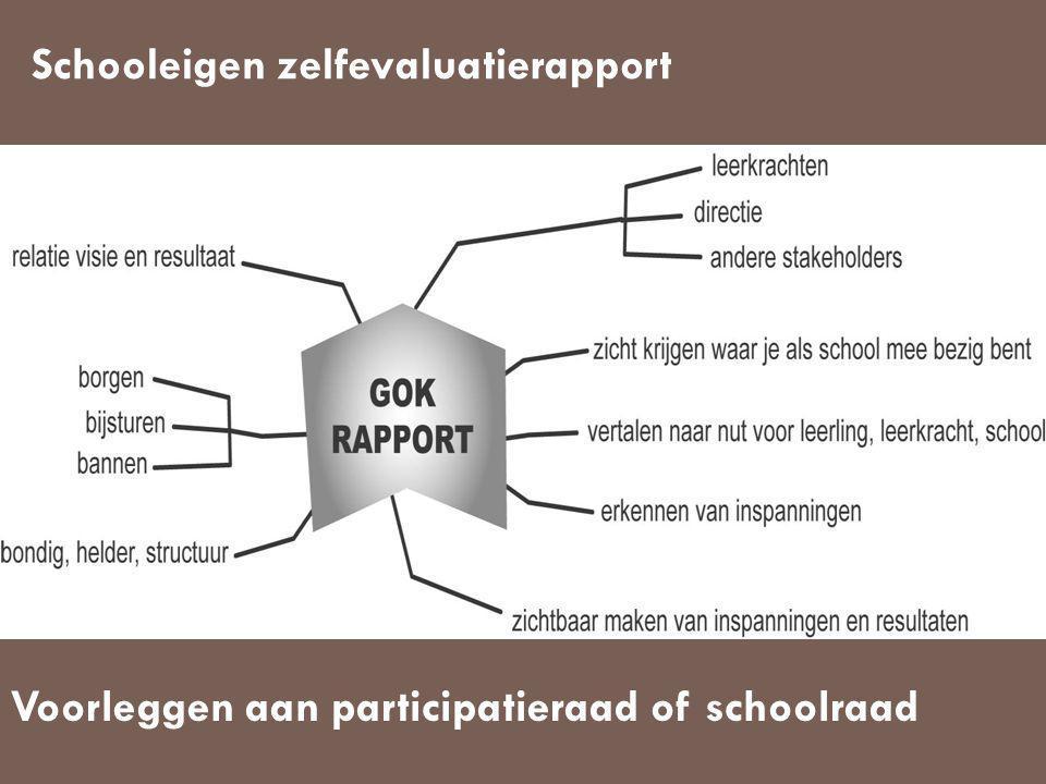 Schooleigen zelfevaluatierapport Voorleggen aan participatieraad of schoolraad