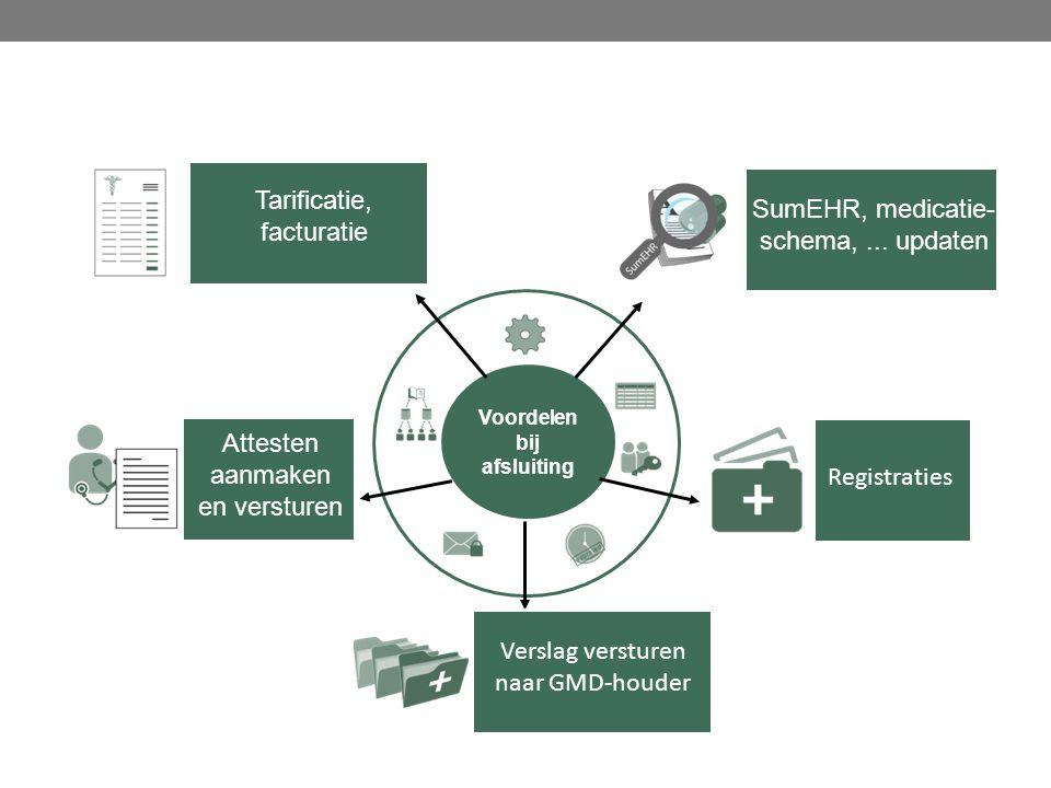 Voordelen bij afsluiting Tarificatie, facturatie Attesten aanmaken en versturen SumEHR, medicatie- schema,...
