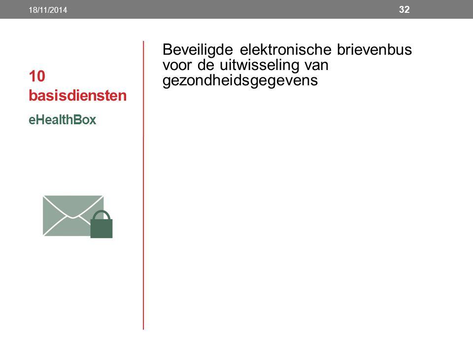 10 basisdiensten Beveiligde elektronische brievenbus voor de uitwisseling van gezondheidsgegevens eHealthBox 18/11/2014 32