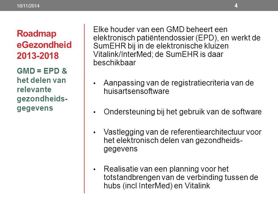 Roadmap eGezondheid 2013-2018 GMD = EPD & het delen van relevante gezondheids- gegevens 18/11/2014 4 Elke houder van een GMD beheert een elektronisch patiëntendossier (EPD), en werkt de SumEHR bij in de elektronische kluizen Vitalink/InterMed; de SumEHR is daar beschikbaar Aanpassing van de registratiecriteria van de huisartsensoftware Ondersteuning bij het gebruik van de software Vastlegging van de referentiearchitectuur voor het elektronisch delen van gezondheids- gegevens Realisatie van een planning voor het totstandbrengen van de verbinding tussen de hubs (incl InterMed) en Vitalink